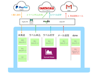 Spread.ViewsとPayPalを連携して商品発送管理システムを作る
