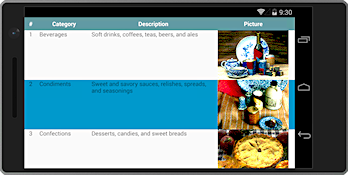 同じクラスライブラリを利用しているXamarin.Forms(Android)アプリ