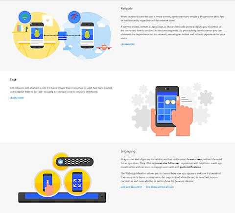 GoogleのProgressive Web Appsのページ