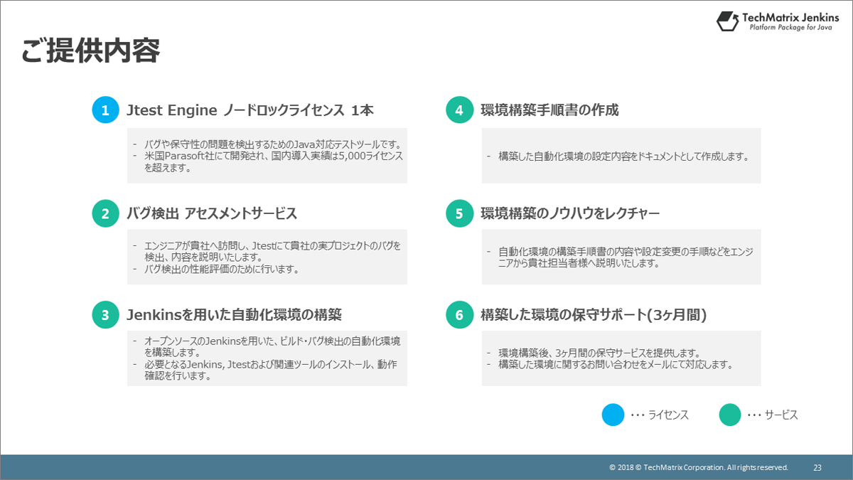 「TechMatrix Jenkins Platform Package for Java」の構成