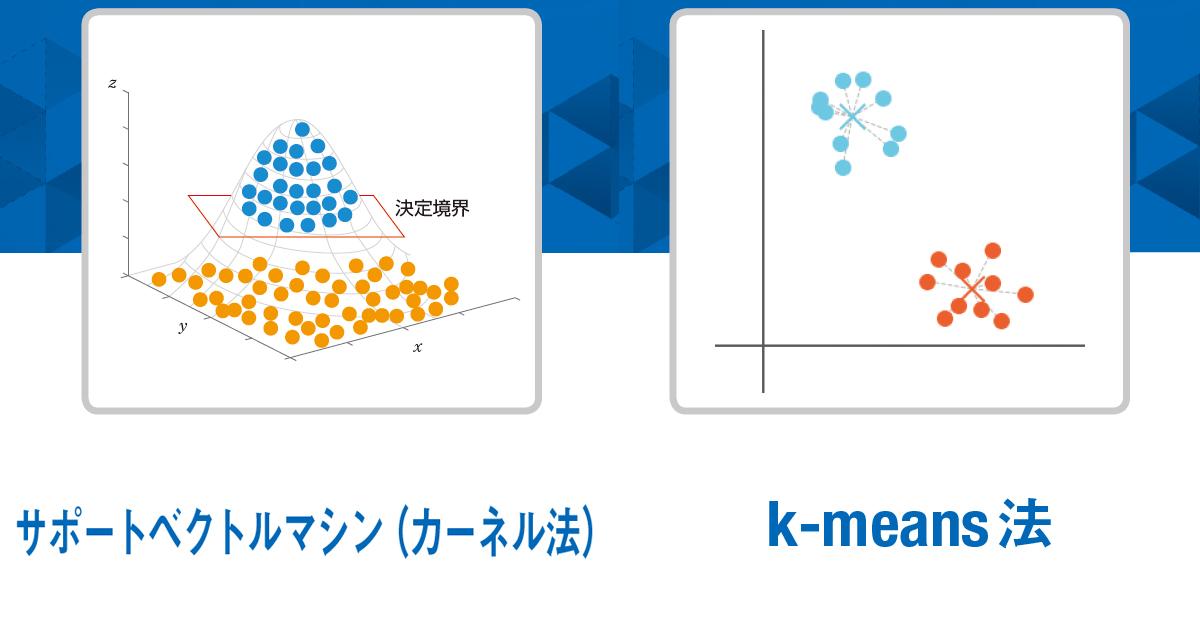 機械学習アルゴリズムのしくみを解説 「サポートベクトルマシン」と「k ...