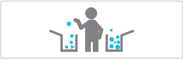 図1.4:ドメインモデルの取捨選択