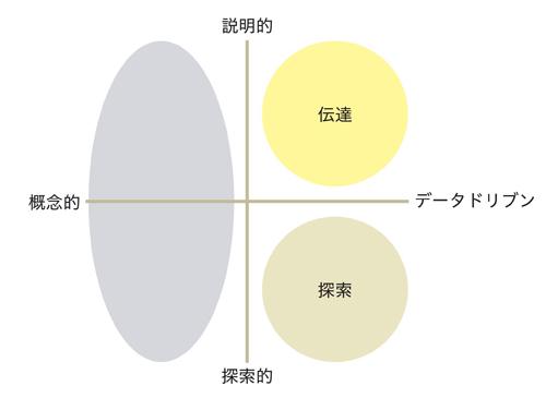 図1.9 本書の扱う範囲