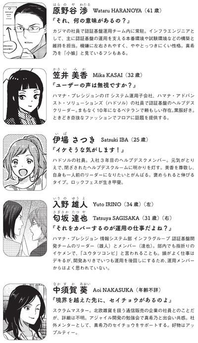 登場人物紹介2