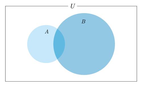 図4.1 状況の整理