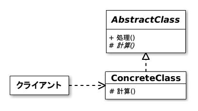 ラムダ式でstrategyパターンで実装されたコードをシンプルにする そこ